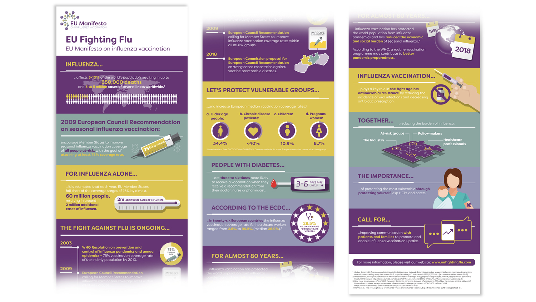 Rare Design: Infographics