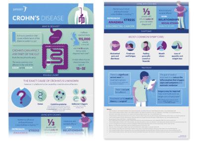 Infographics-5